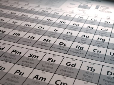Periodic table of the elements. Science background.