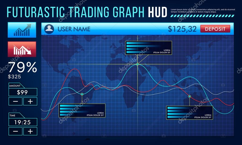 Futuristic Trading Graph HUD Interface.