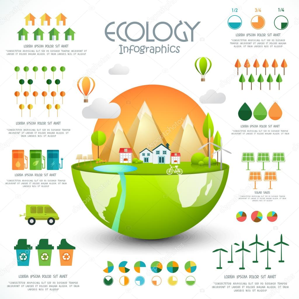 Global ecology infographic template layout.