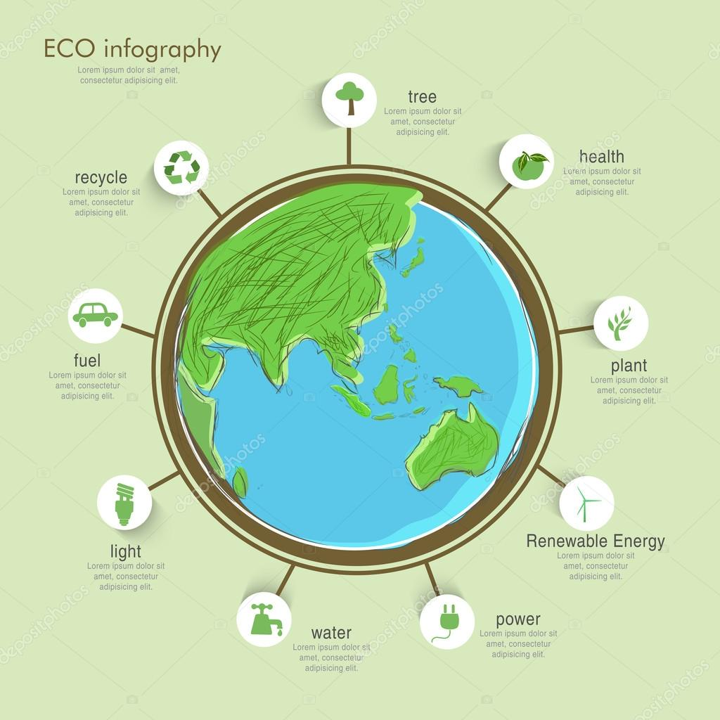 Ecology infographic layout with globe.