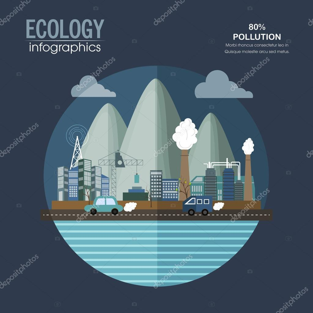 Ecology infographic template with city view.