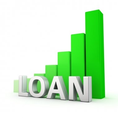Growth of Loan
