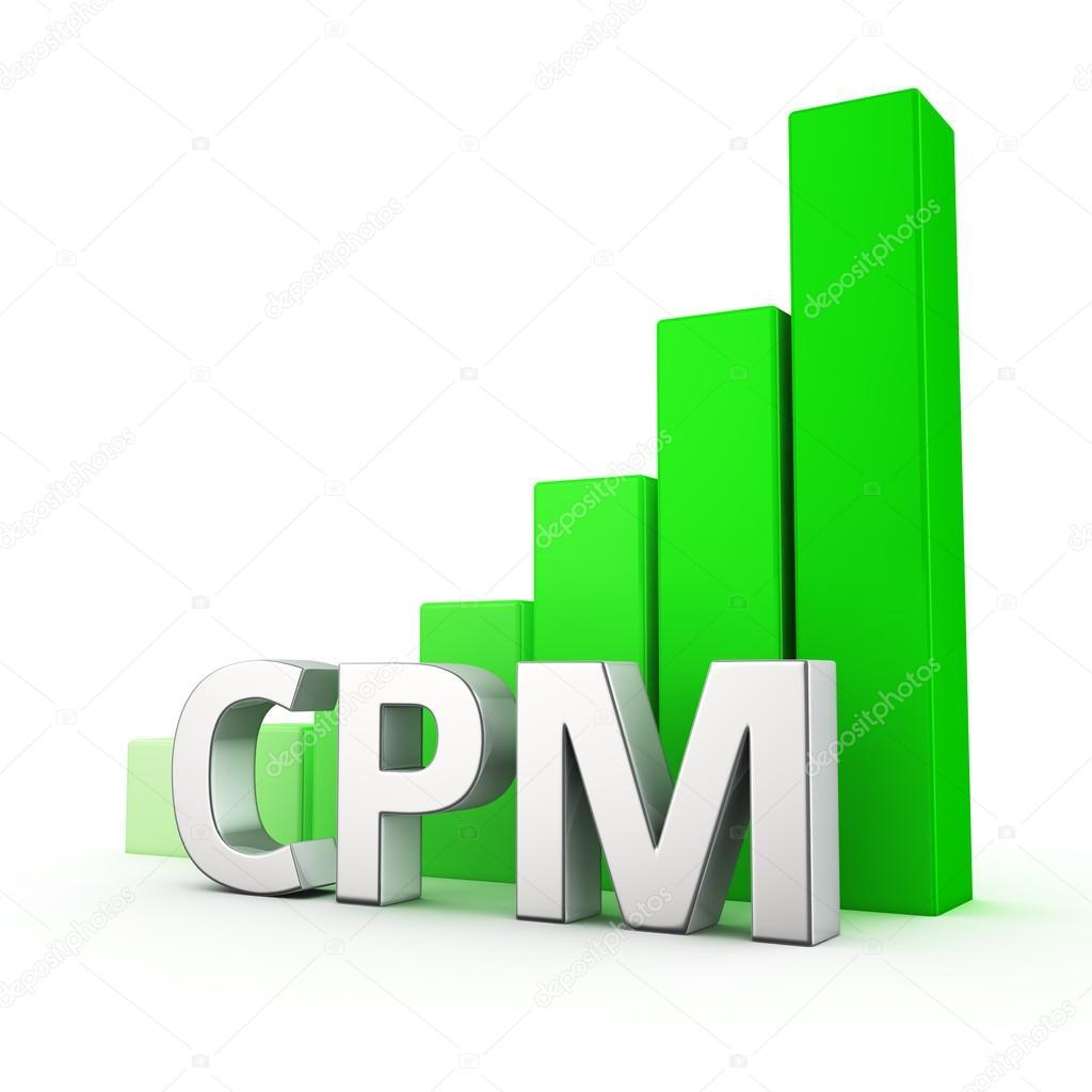 BGBM - nedir BGBM reklamcılıkta nasıl kullanılır