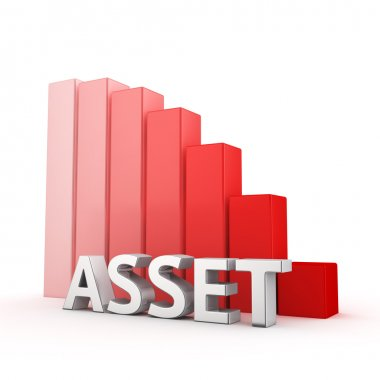Reduction of Asset