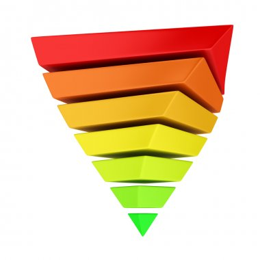 Reversed pyramid chart