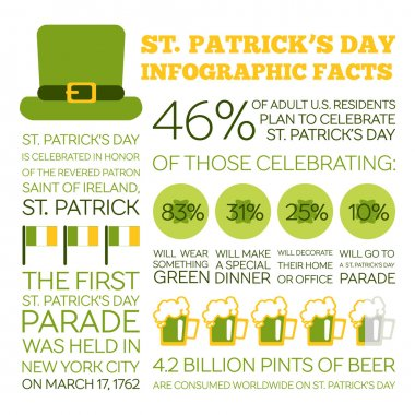 Flat Style Infographics. Saint Patricks Day Holiday Facts.