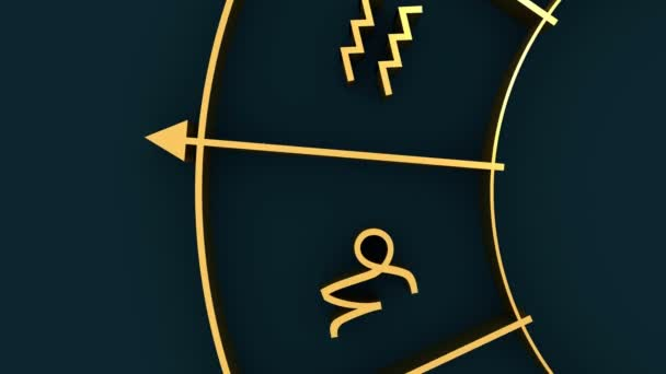 Astrologie symboly v kruhu