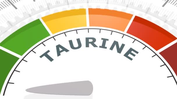 Taurin mérési eljárás