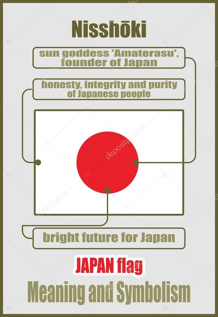 Japan National Flag Meaning And Symbolism Stock Vector Jegasra