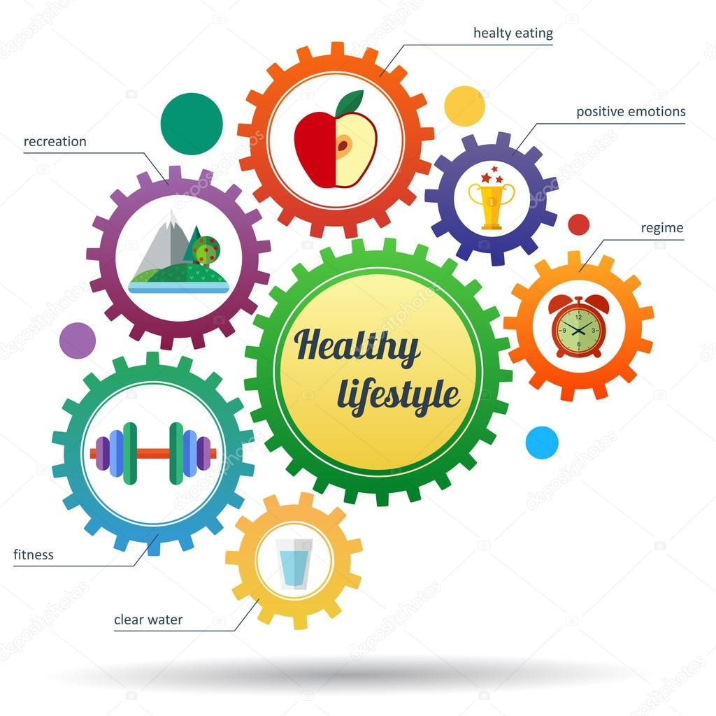 lifestyle in health and social care Published: mon, 5 dec 2016 lifestyle is the way that a person lives therefore, lifestyle reflects our behaviour, attitude, culture and personality in addition, lifestyle might affect people's thoughts, work, social activity and health.
