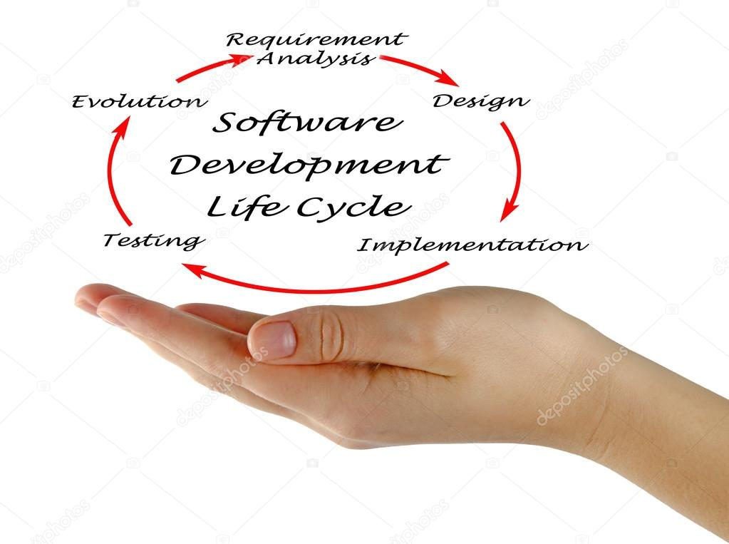 Diagram of software development life cycle sdlc stock photo diagram of software development life cycle sdlc fotografia de stock ccuart Gallery