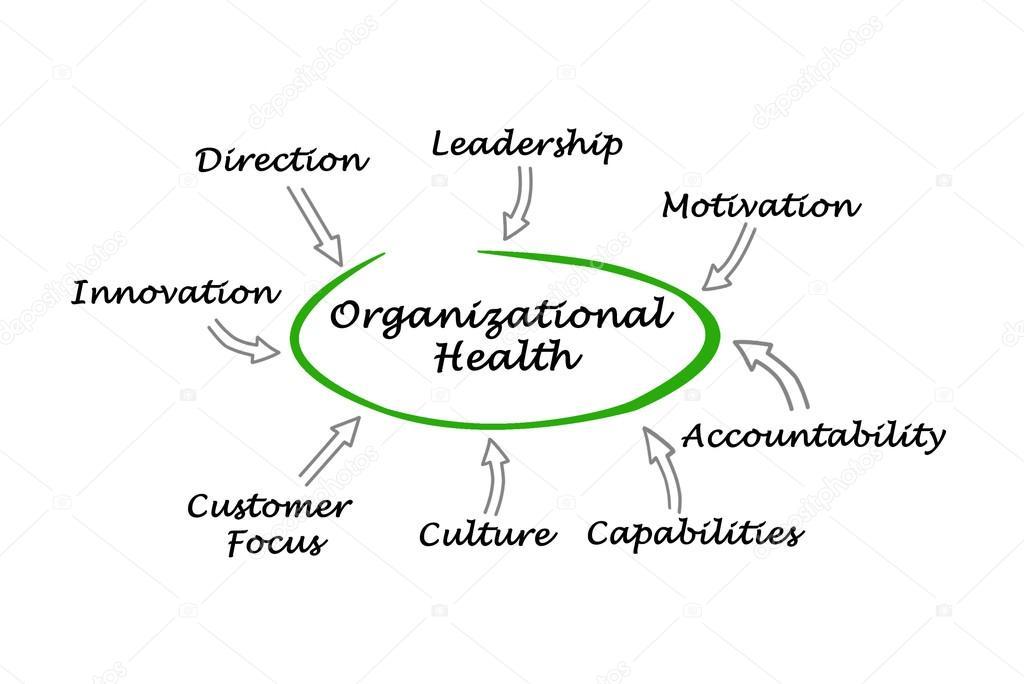 Diagrama da sade organizacional stock photo vaeenma 102418102 diagrama da sade organizacional foto de vaeenma ccuart Gallery
