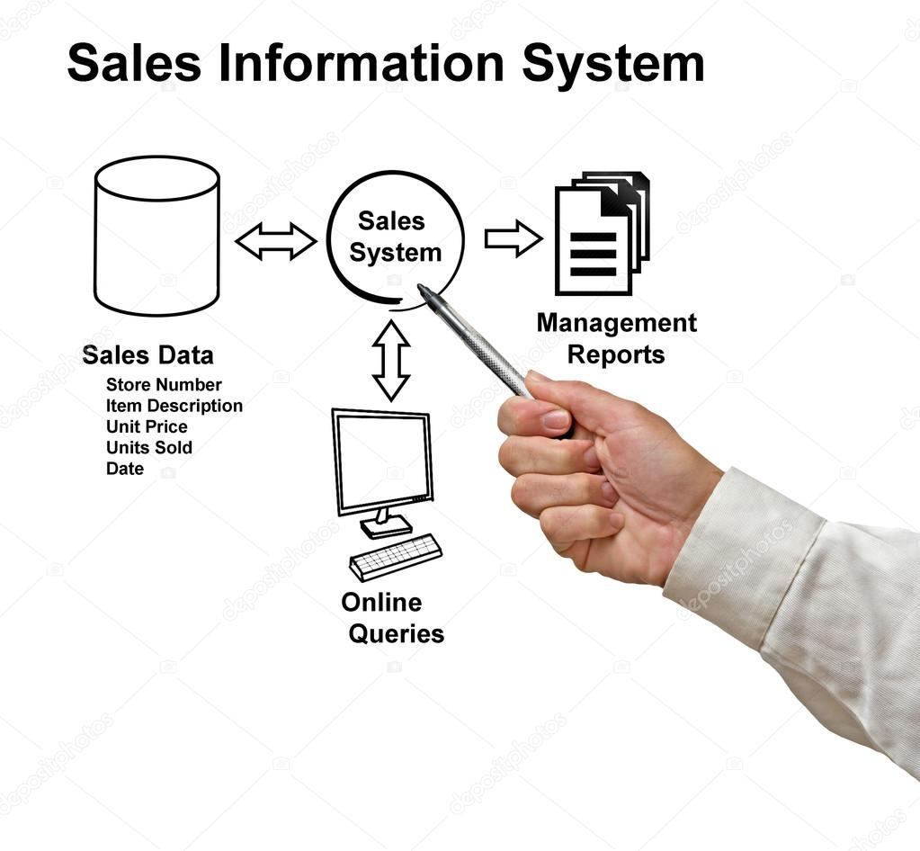 Diagram of sales information system stock photo vaeenma 104233272 diagram of sales information system photo by vaeenma pooptronica