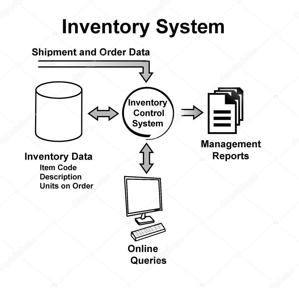 im u00e1genes  sistema de inventario