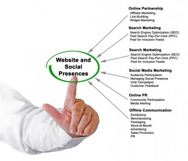 Website and Social Presences