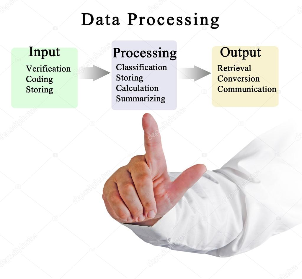 Diagram of data processing cycle stock photo vaeenma 116870856 diagram of data processing cycle photo by vaeenma pooptronica Choice Image
