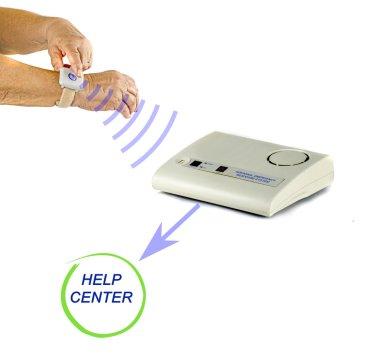 Emergency responce system
