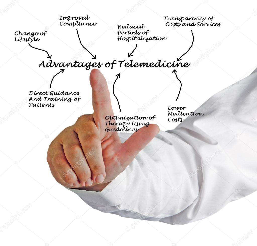 Advantages of telemedicine