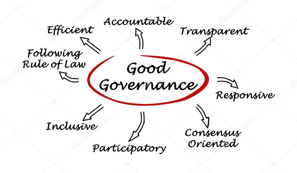 gobernanza #hashtag