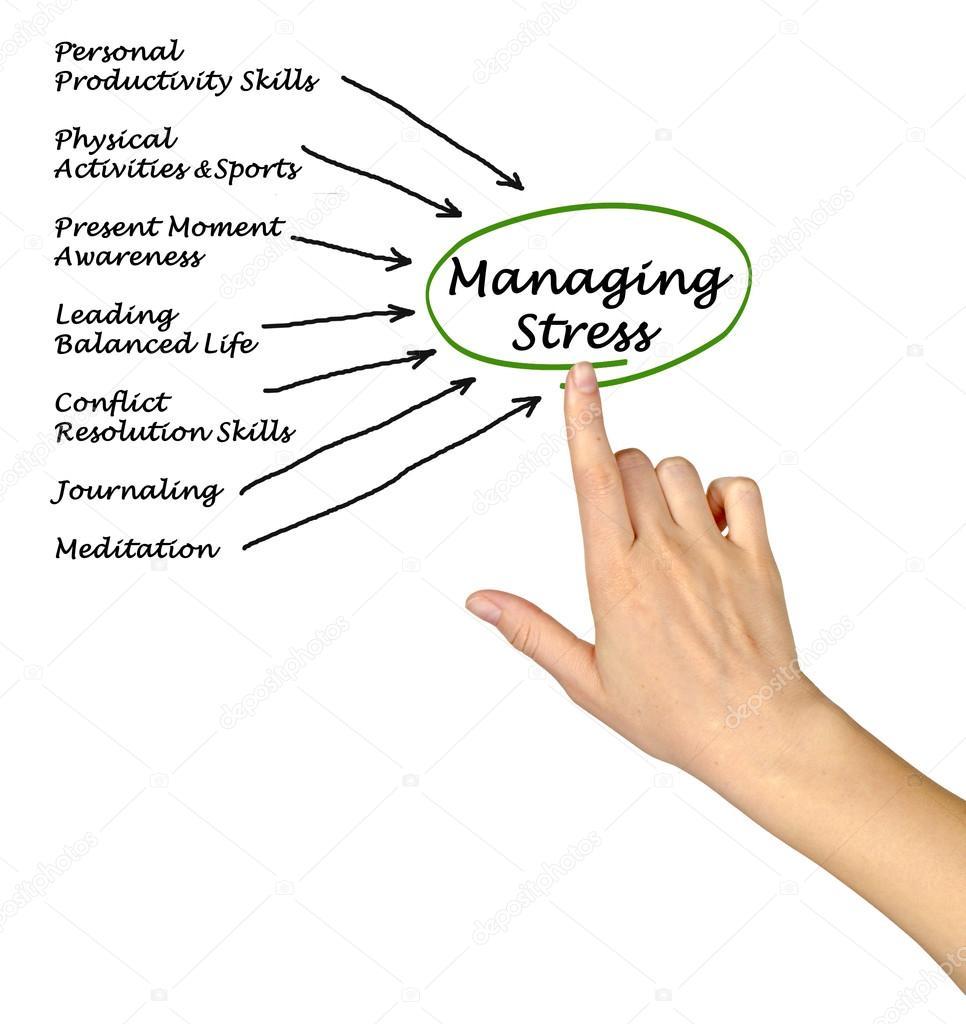 att hantera stress