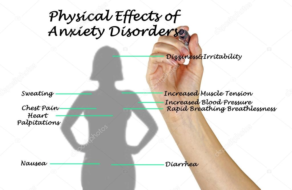 Efectos físicos de los trastornos de ansiedad — Fotos de Stock ...