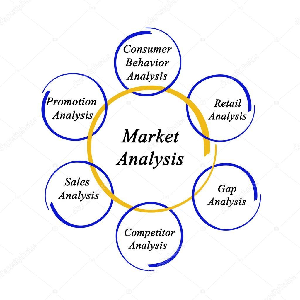 Marktanalyse — Stockfoto © vaeenma #76560289