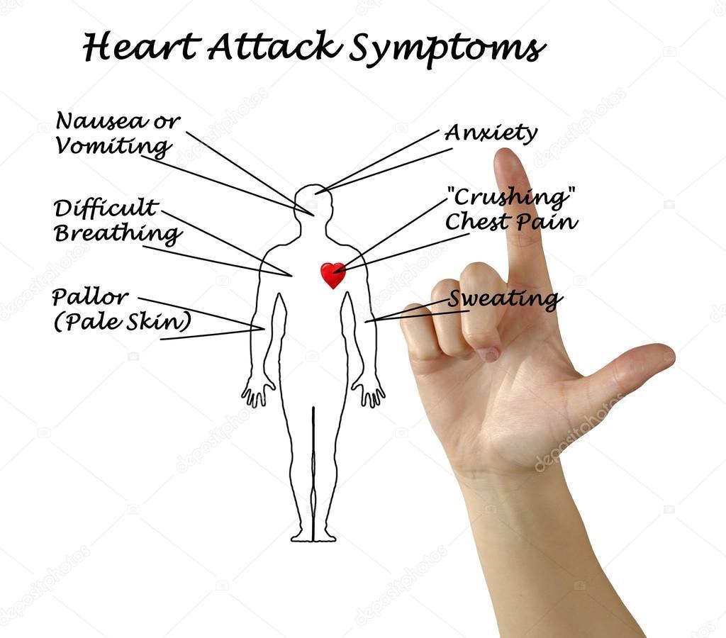 Heart attack symptoms stock photo vaeenma 78199786 heart attack symptoms stock photo ccuart Gallery