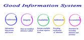 Fotografie Good Information System