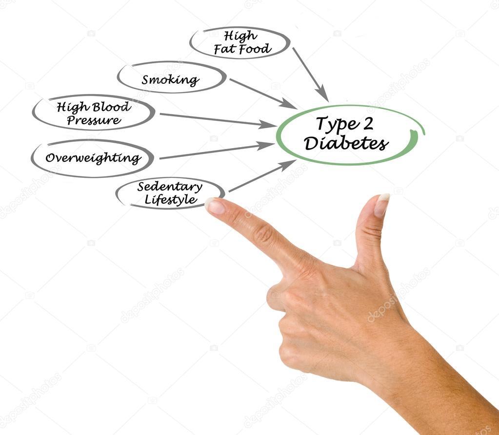 Hilft Apfelessig Menschen mit Diabetes?