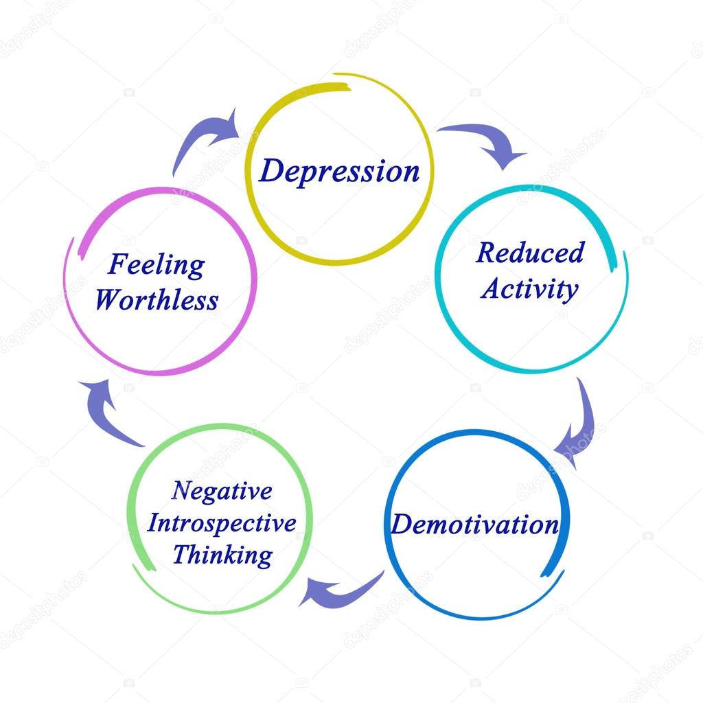Apresentao do diagrama da depresso stock photo vaeenma 87121944 apresentao do diagrama da depresso foto de vaeenma ccuart Gallery