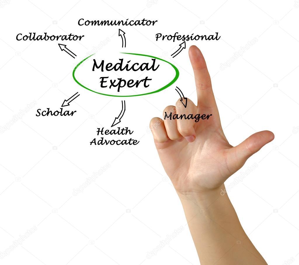 Un diagrama de funciones de peritaje médico — Foto de stock ...
