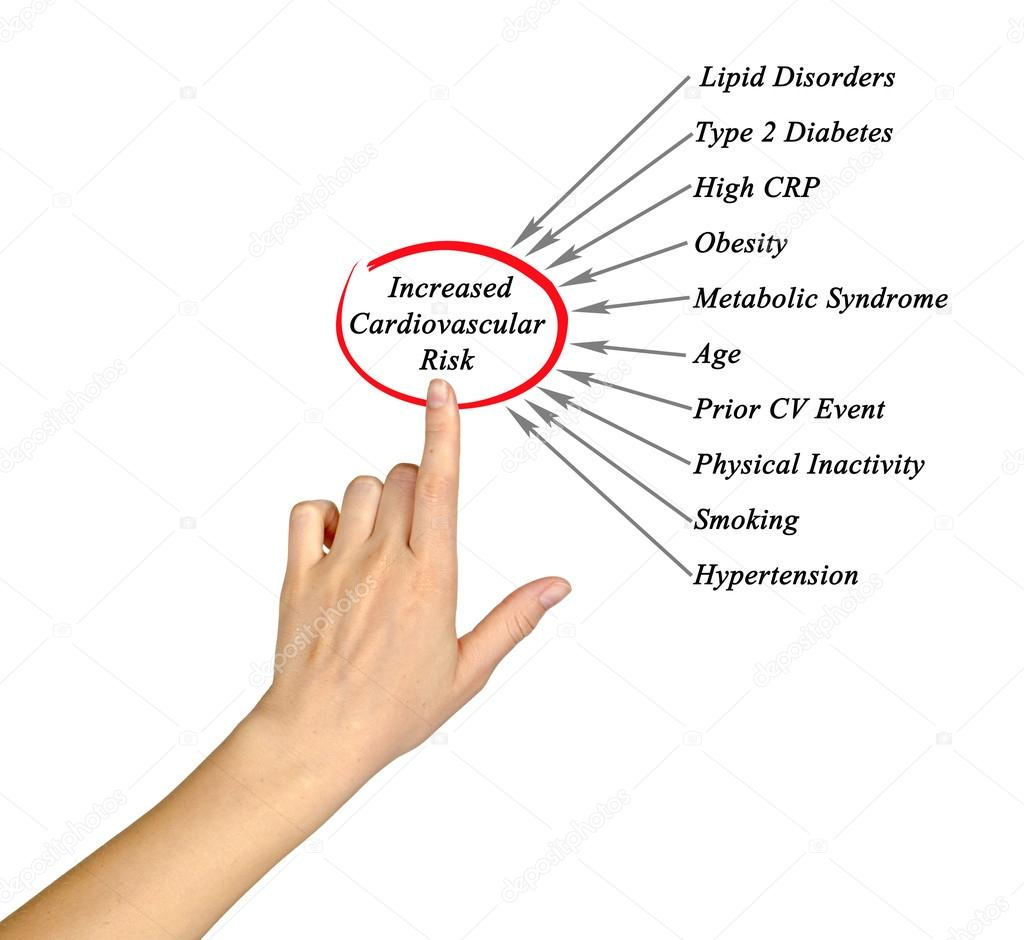 Diagrama de un mayor riesgo Cardiovascular — Fotos de Stock ...
