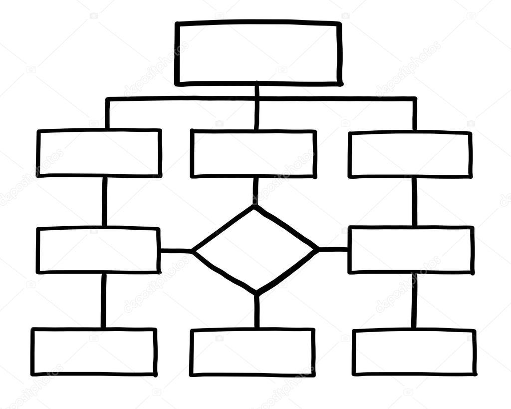 blank organization chart stock photo bruesw 81141370