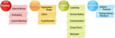 Planning steps business diagram illustration