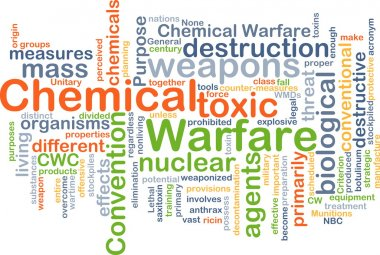 Chemical warfare wordcloud concept illustration