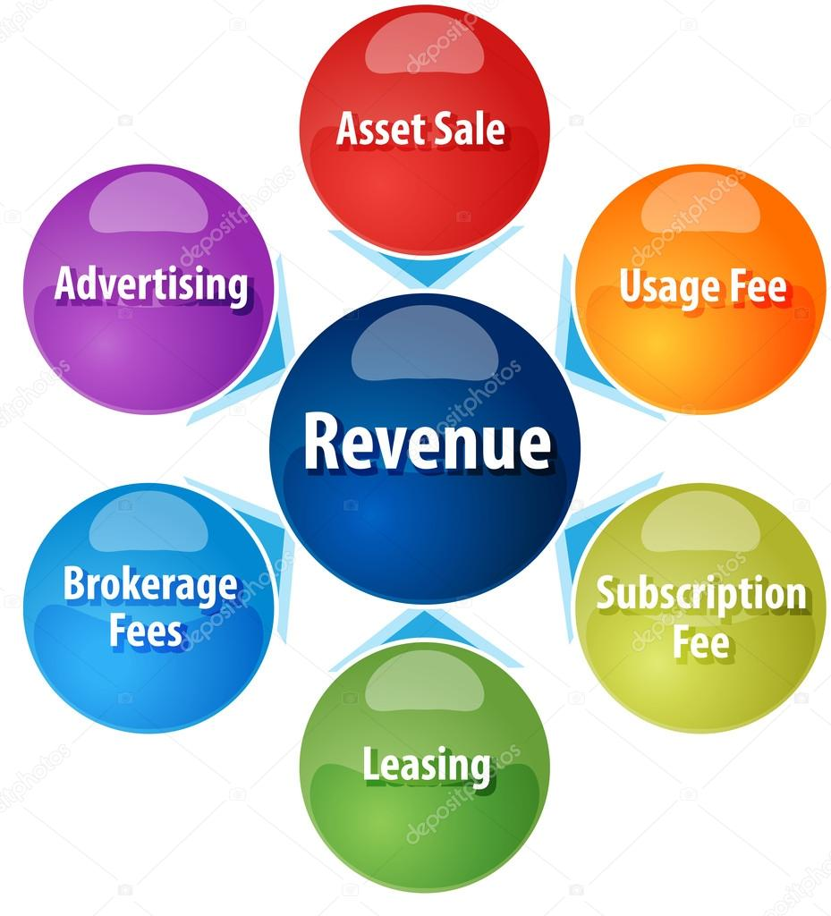 Revenue sources business diagram illustration