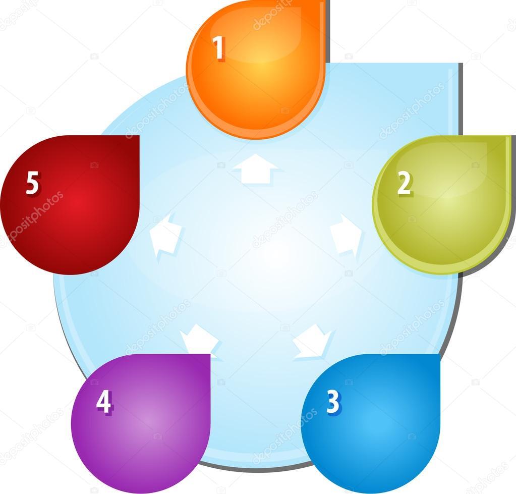 5 つの外向き矢印空白ビジネス図 ストック写真 kgtohbu 76315133