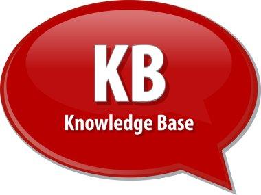 KB acronym definition speech bubble illustration