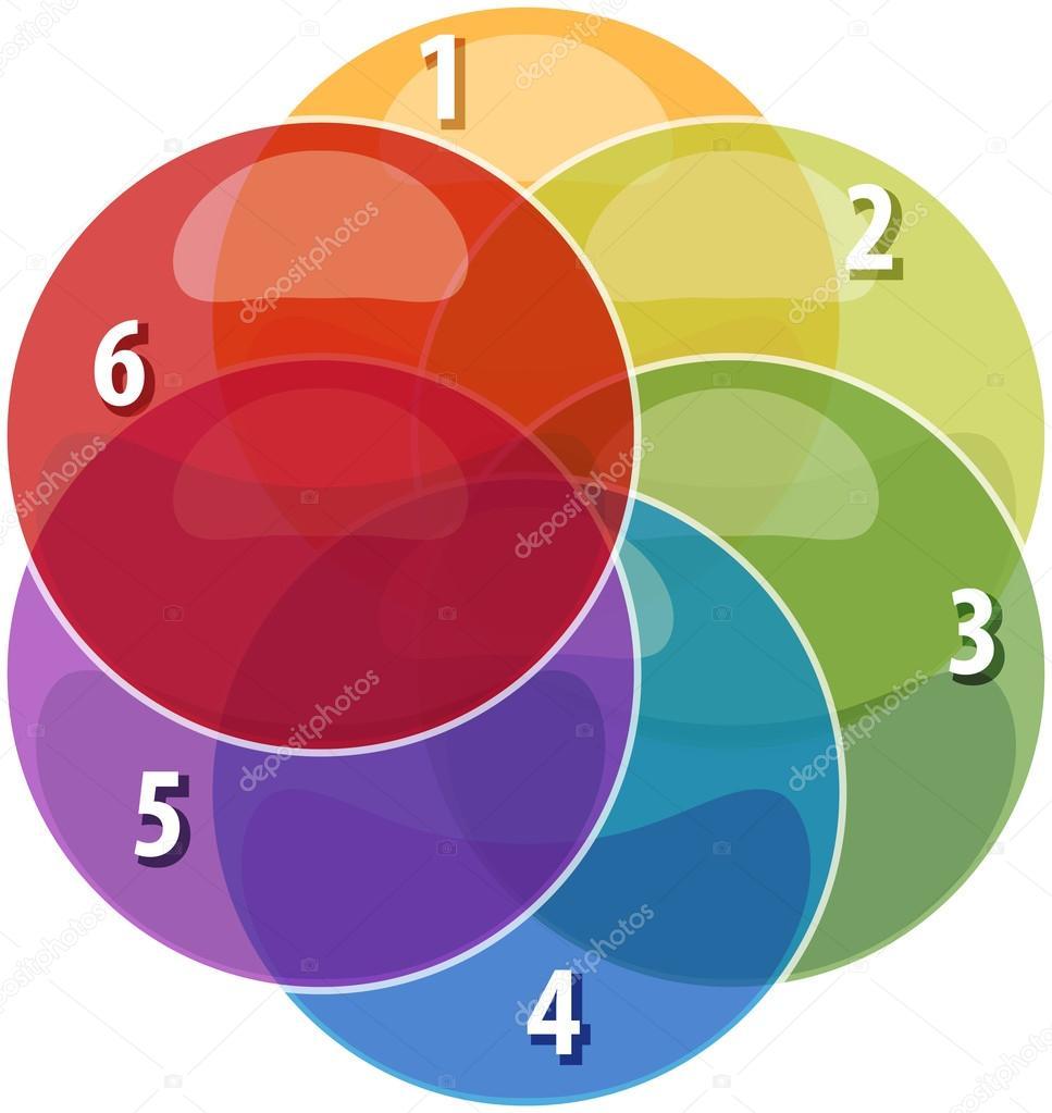 Six blank venn business diagram illustration stock photo blank venn business strategy concept infographic diagram illustration six 6 photo by kgtohbu pooptronica