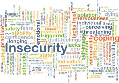Background concept wordcloud illustration of insecurity stock vector