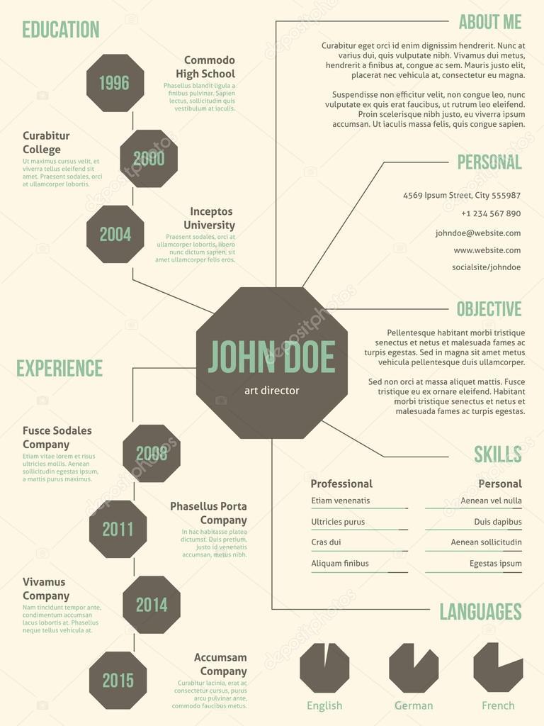 Neue Lebenslauf Lebenslauf-Vorlage für die Beschäftigung ...