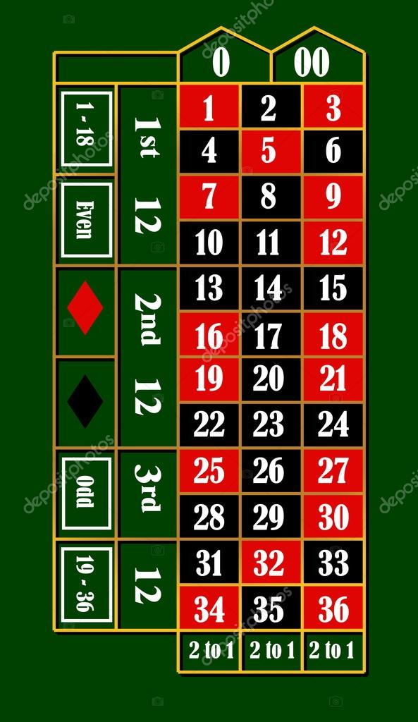 roulette wheel table stock vector ngaga35 116562496. Black Bedroom Furniture Sets. Home Design Ideas
