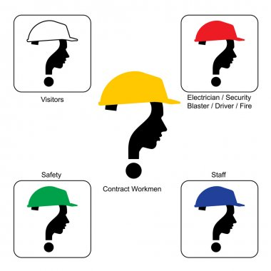 Safety Helmet Colours