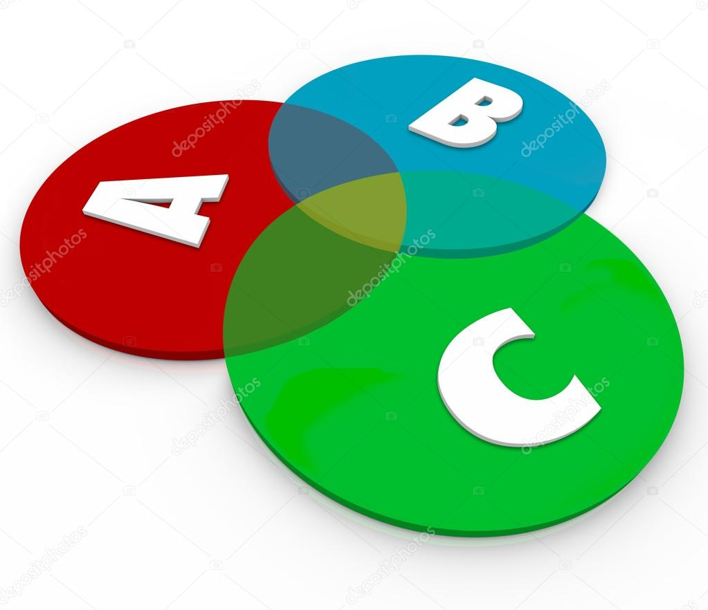 Letras abc no diagrama de venn sobreposio de crculos abc letters on venn diagram overlapping circles to show common ground of different choices principles or elements fotografia por iqoncept ccuart Choice Image