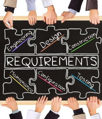 REQUIREMENTS concept words