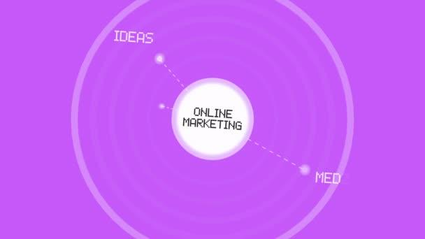 Online Marketing koncepční animace se slovy média, značka, Email, Seo, nápady, reklamu a webu