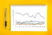 obchodní graf analýza