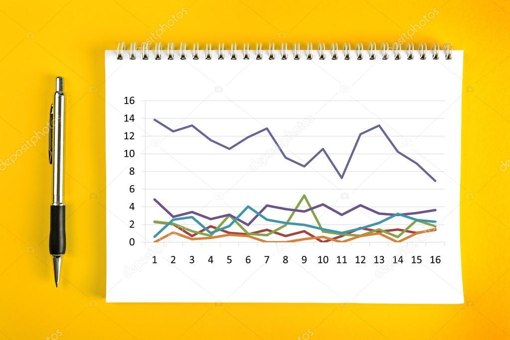 Business Chart Analysis