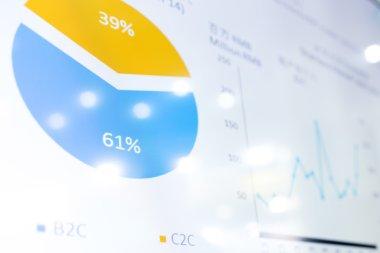 Business data touchscreen