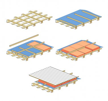 scheme for warming of roof